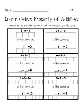 1.OA.3 Commutative Property- adding to 10