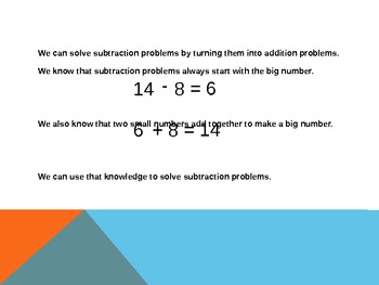1.OA.4 Common Core First Grade Math - Subtraction as Unknown Addend