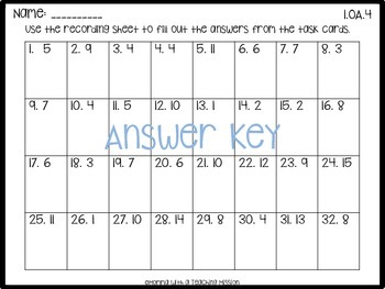 1.OA.4 Task Cards Relating Subtraction to Addition