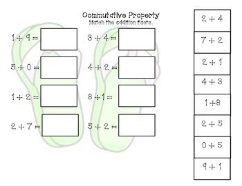 1OA.6 Commutative Property of Addition Activity Pack