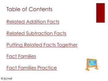 1.OA.6 Fact Families - Common Core Aligned