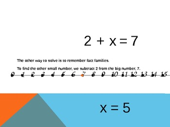 1.OA.8 Common Core First Grade Math - Unknowns in Equations