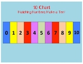 1.OA.C.6 Comprehensive, Differentiated Strategy-Based Subtraction Packet
