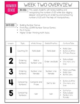 FIRST GRADE MATH WORKSHOP LESSONS FOR THE YEAR - BUNDLE