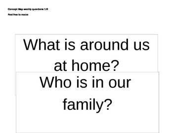 1ST GRADE READING STREET 1.R and 1.1 concept Map weekly questions