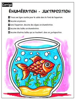 1er cycle du primaire: Arts plastiques - 13 exercices du langage plastique: