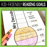 Reading Goal Setting and Self Assessment