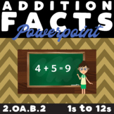 1s Through 12s Addition Facts (PowerPoint)