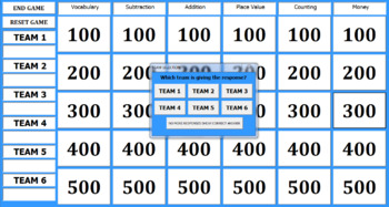 1st-2nd Grade Math Review Jeopardy Game