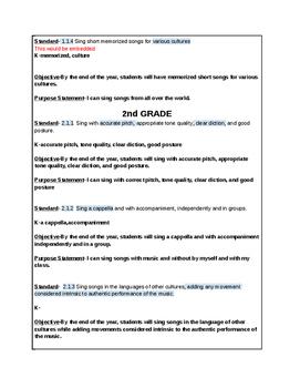 1st-5th Grade Music Standards
