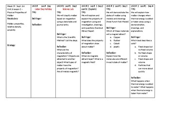 1st 6 Weeks Lessons Plans- Editable