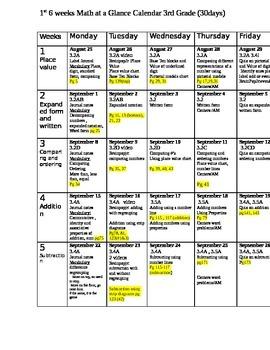 1st 6 weeks 3rd grade Math 2014-2015