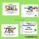 "1st - 8th Grade MATH CCSS ""I Can"" Statements {Editable Pow"