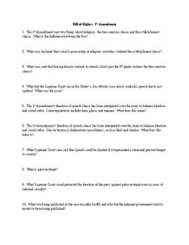 1st Amendment Questions and Socratic Seminar
