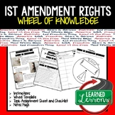 1st Amendment Rights Activity, Wheel of Knowledge