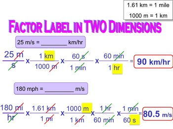 1st Day of Physics or Chemistry - Factor Label, Sci Not & Sig Figs