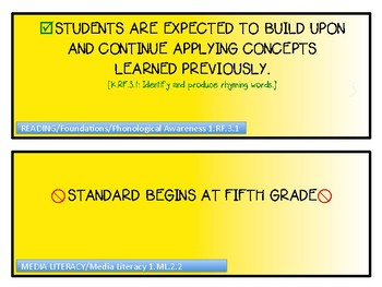 1st GRADE ENGLISH LANGUAGE ARTS INDIANA STATE STANDARDS I CAN CARDS
