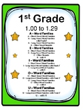 1st Grade 1.00-1.29 Word Families Cards (Aligned to American Reading Co IRLA)