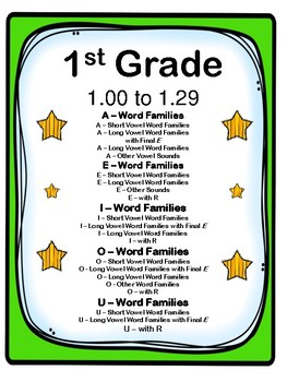 1st Grade 1.00-1.29 Word Families Cards (Aligned to Americ