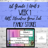 1st Grade ARC Core   Unit 3 Week 1   Family Stories