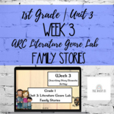 1st Grade ARC Core   Unit 3 Week 3   Family Stories