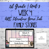 1st Grade ARC Core   Unit 3 Week 4   Family Stories