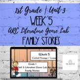 1st Grade ARC Core   Unit 3 Week 5   Family Stories