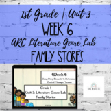 1st Grade ARC Core   Unit 3 Week 6   Family Stories