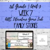 1st Grade ARC Core   Unit 3 Week 7   Family Stories