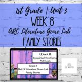 1st Grade ARC Core   Unit 3 Week 8   Family Stories