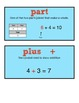 1st Grade Addition Concepts Word Wall Cards
