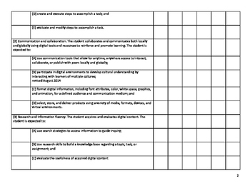 1st Grade Arts Technology Checklist