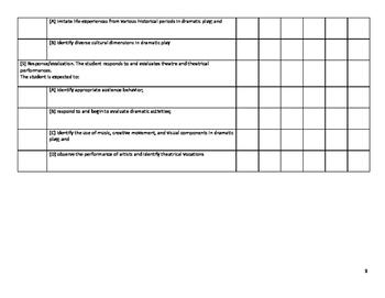 1st Grade Arts Theater Checklist