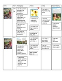 1st Grade Benchmark Unit 1 Week 1 I can statements