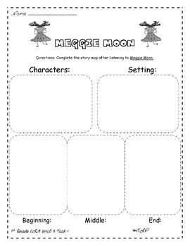 1st Grade CCGPS ELA Unit 2 Task Files