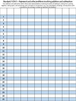 1st Grade CCSS Math Checklists