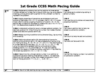 1st Grade CCSS Math Pacing Guide with I Can Statements