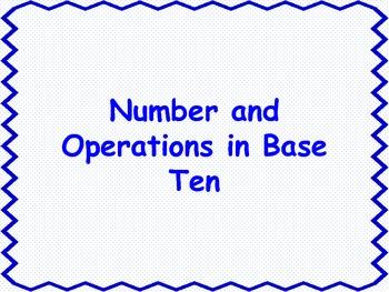 1st Grade CCSS Math Rubrics