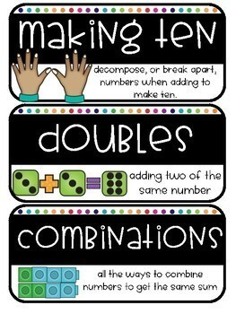 1st Grade CCSS Math Vocabulary Cards