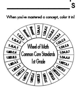 1st Grade CCSS Math Wheel
