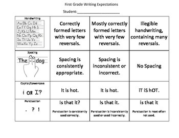 1st Grade CCSS Writing Report Card