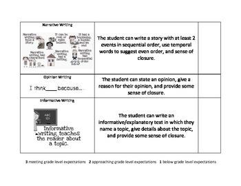 1st Grade CCSS Writing Report Card