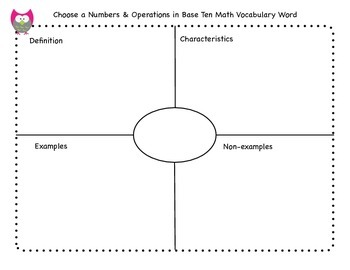 1st Grade Common Core Numbers & Operations in Base Ten Vocabulary Booklet
