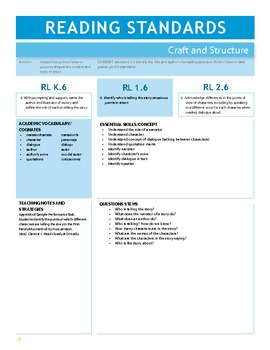 1st Grade Ca Common Core Content Standards with Prompts for ELA and Math Booklet