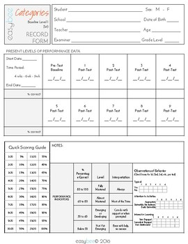 1st Grade Categories Test