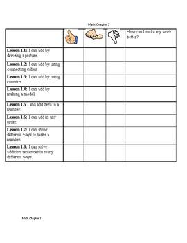 1st Grade Chapter 1 Go Math Teacher Checklist and Student Peer Assessment