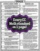 Common Core Math Checklists - 1st Grade