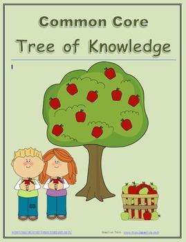 1st Grade Common Core Apple Tree Display