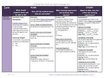 1st Grade Common Core Backwards Planning Guide