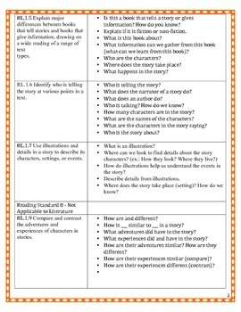 1st Grade Common Core ELA Assessment Questions and Tasks